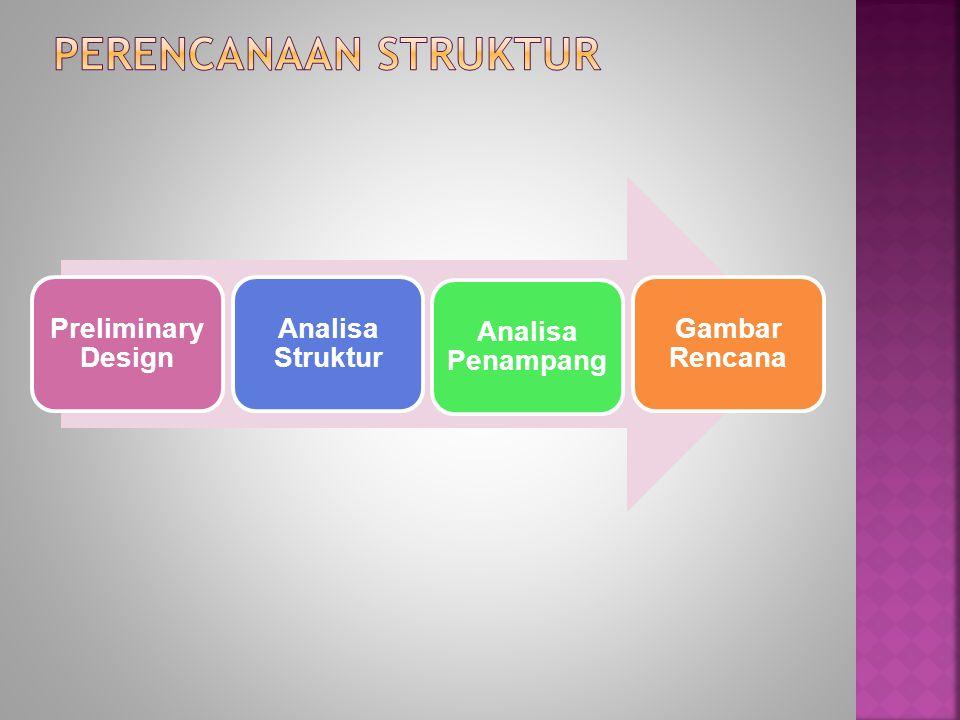Preliminary Design Analisa Struktur Analisa Penampang Gambar Rencana