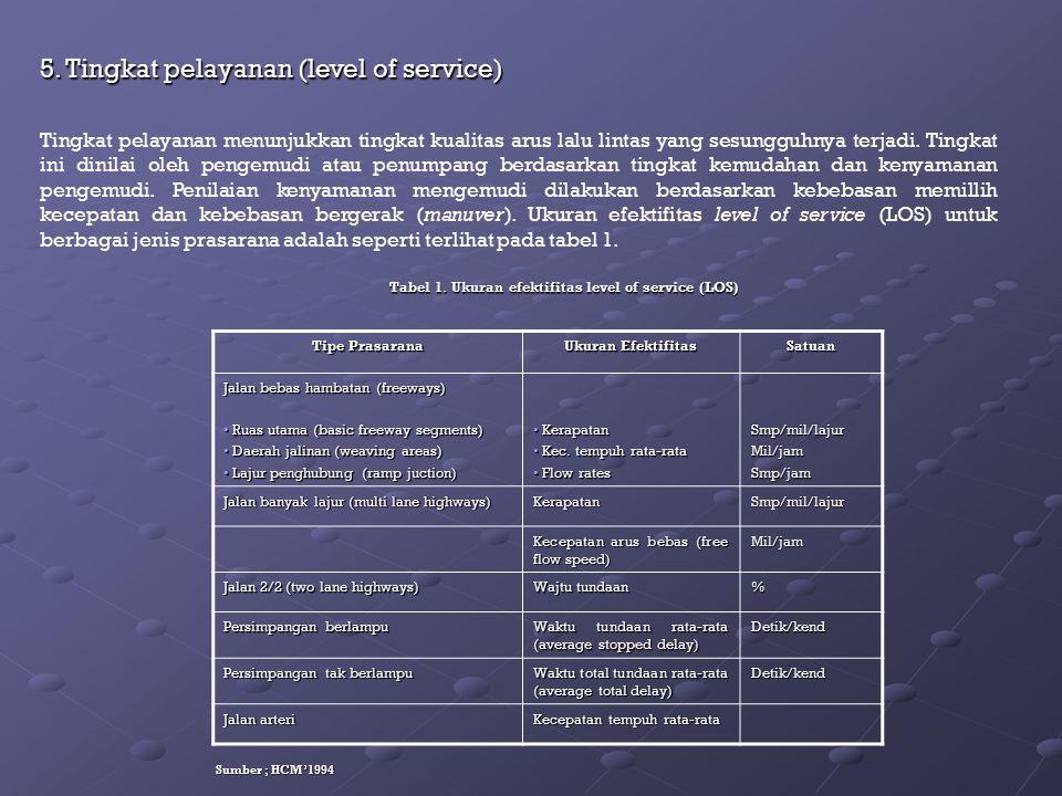 5. Tingkat pelayanan (level of service) Tingkat pelayanan menunjukkan tingkat kualitas arus lalu lintas yang sesungguhnya terjadi. Tingkat ini dinilai