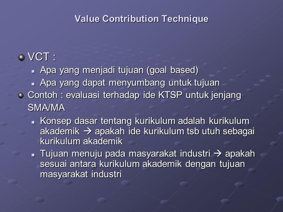 Value Contribution Technique VCT : Apa yang menjadi tujuan (goal based) Apa yang menjadi tujuan (goal based) Apa yang dapat menyumbang untuk tujuan Ap
