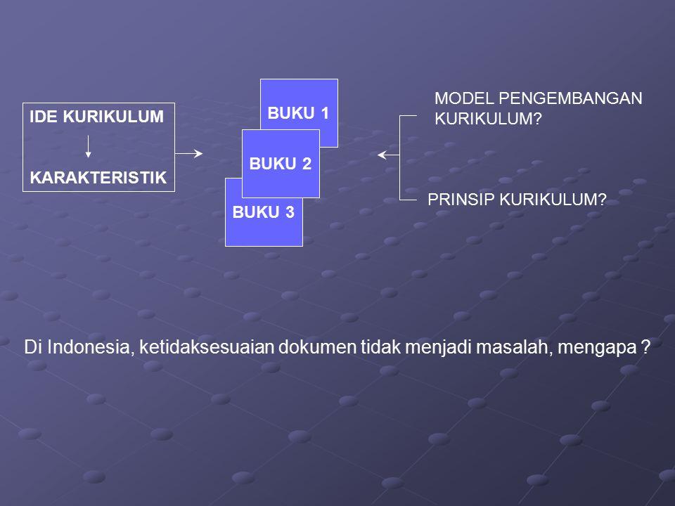 BUKU 1 BUKU 3 BUKU 2 MODEL PENGEMBANGAN KURIKULUM? PRINSIP KURIKULUM? IDE KURIKULUM KARAKTERISTIK Di Indonesia, ketidaksesuaian dokumen tidak menjadi