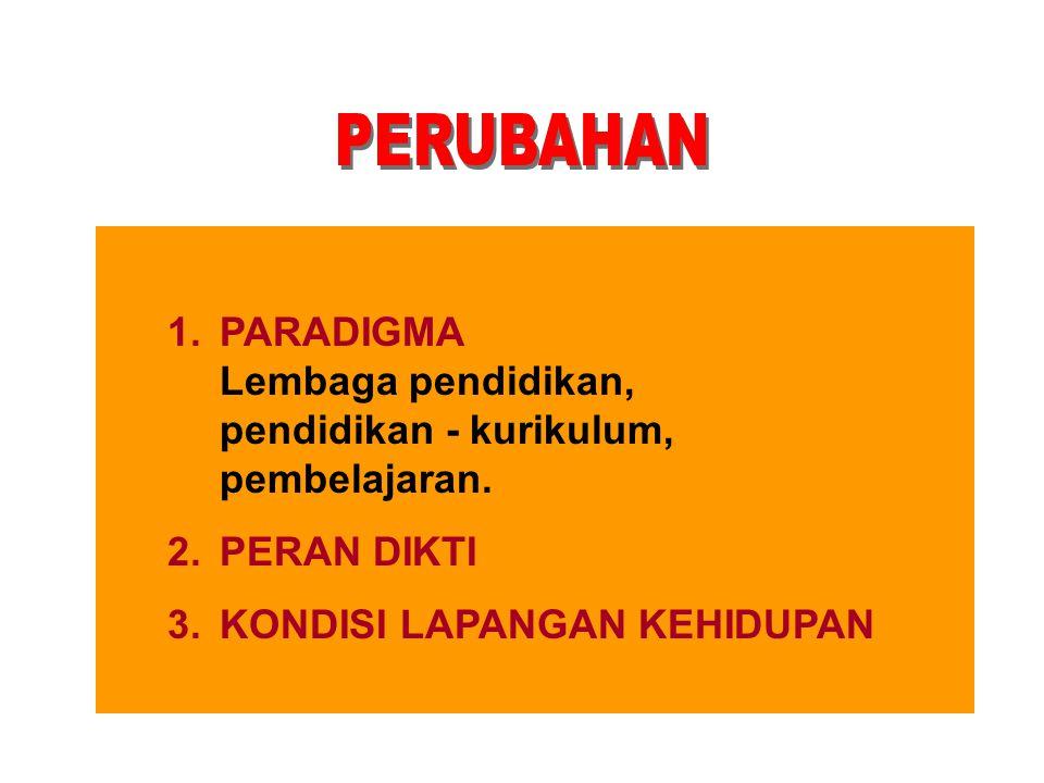 1.PARADIGMA Lembaga pendidikan, pendidikan - kurikulum, pembelajaran.