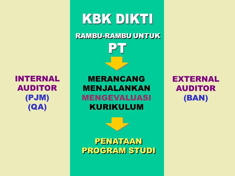 RAMBU-RAMBU UNTUK MERANCANG MENJALANKAN MENGEVALUASI KURIKULUM PENATAAN PROGRAM STUDI EXTERNAL AUDITOR (BAN) INTERNAL AUDITOR (PJM) (QA)