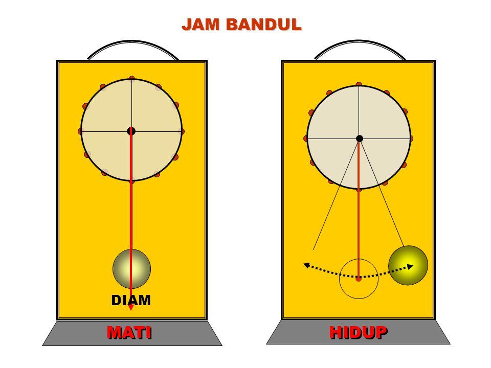JAM BANDUL HIDUP MATI DIAM