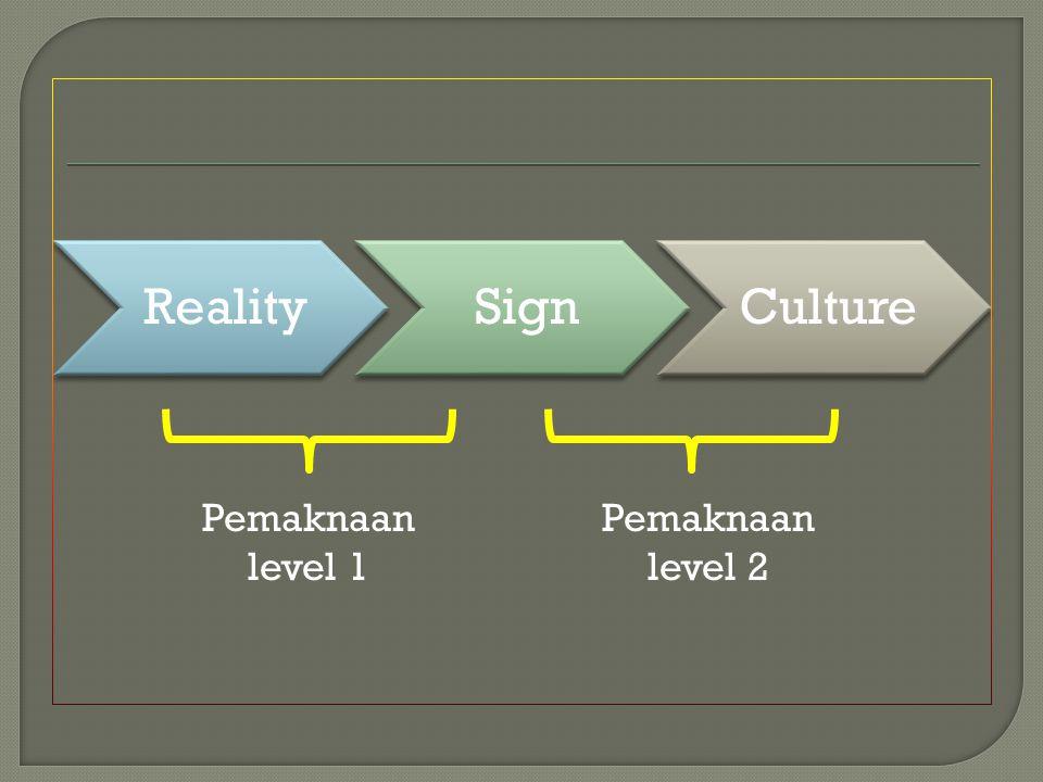 RealitySignCulture Pemaknaan level 1 Pemaknaan level 2