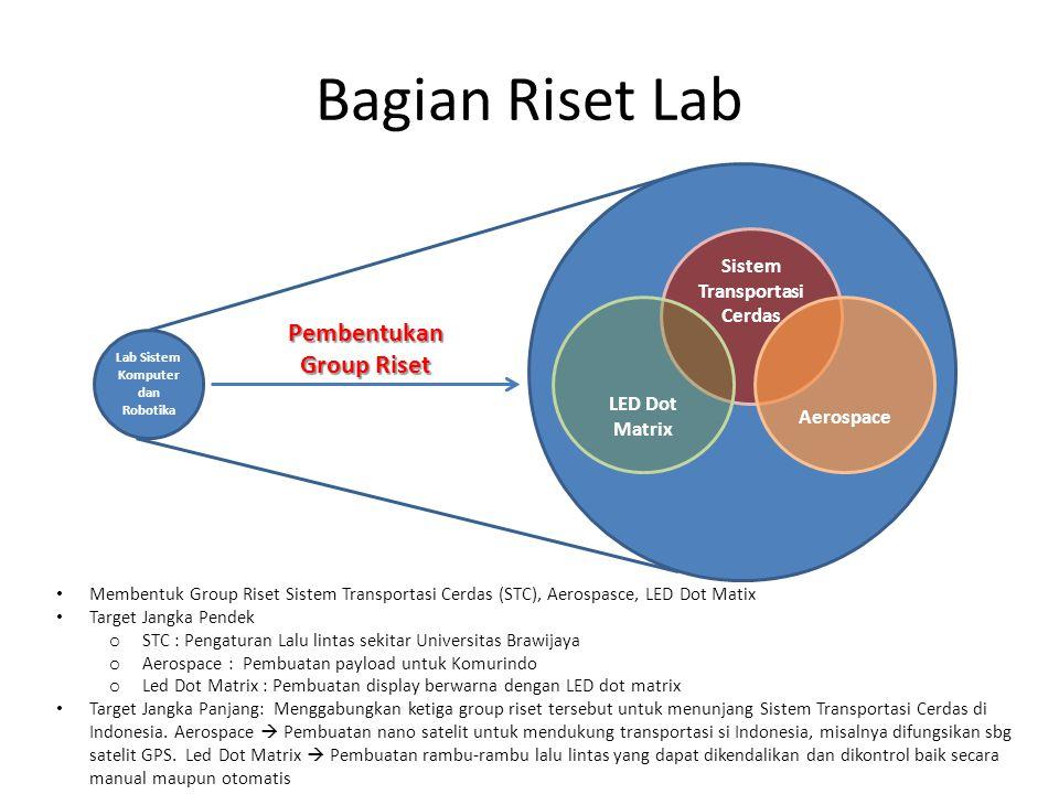 Bagian Riset Lab Lab Sistem Komputer dan Robotika Sistem Transportasi Cerdas LED Dot Matrix Aerospace Pembentukan Group Riset Membentuk Group Riset Si