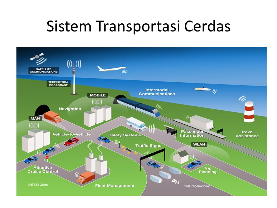 Sistem Transportasi Cerdas