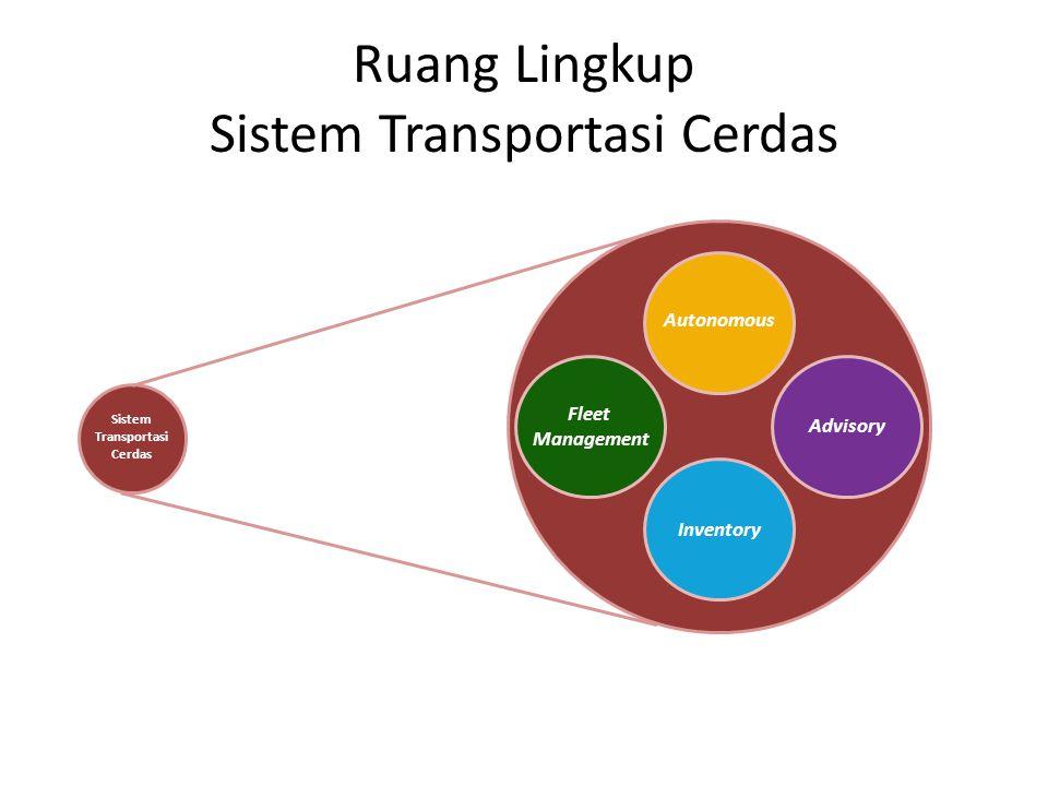 Ruang Lingkup Sistem Transportasi Cerdas Sistem Transportasi Cerdas Autonomous Fleet Management Inventory Advisory