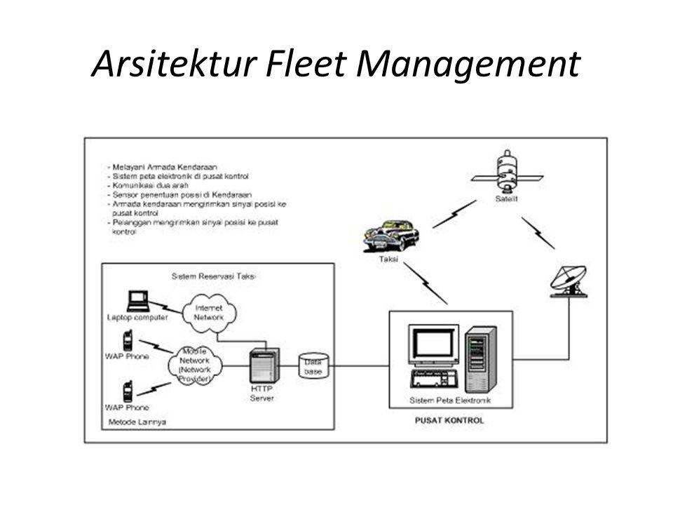 Advisory Penggabungan dari sistem penentuan posisi dan peta elektronik dengan fleet management Otomatisasi (tidak dikontrol tetapi mendapat pelayanan dari pusat informasi lalu lintas Advisory