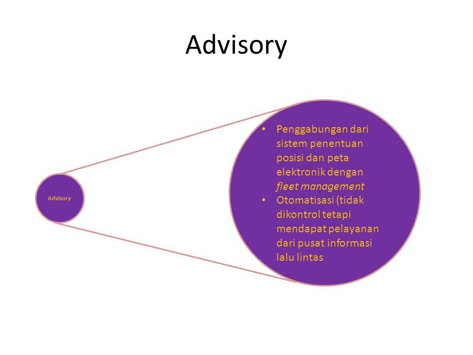 Advisory Penggabungan dari sistem penentuan posisi dan peta elektronik dengan fleet management Otomatisasi (tidak dikontrol tetapi mendapat pelayanan