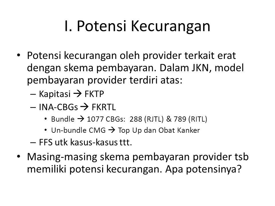 I.Potensi Kecurangan Potensi kecurangan oleh provider terkait erat dengan skema pembayaran.