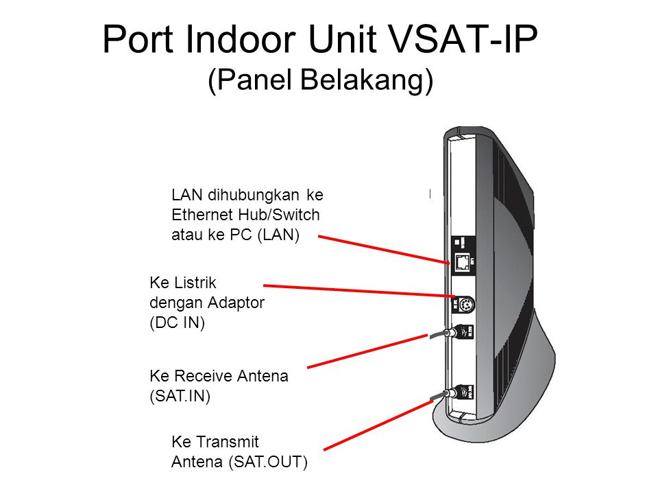 Port Indoor Unit VSAT-IP (Panel Belakang) Ke Receive Antena (SAT.IN) LAN dihubungkan ke Ethernet Hub/Switch atau ke PC (LAN) Ke Listrik dengan Adaptor