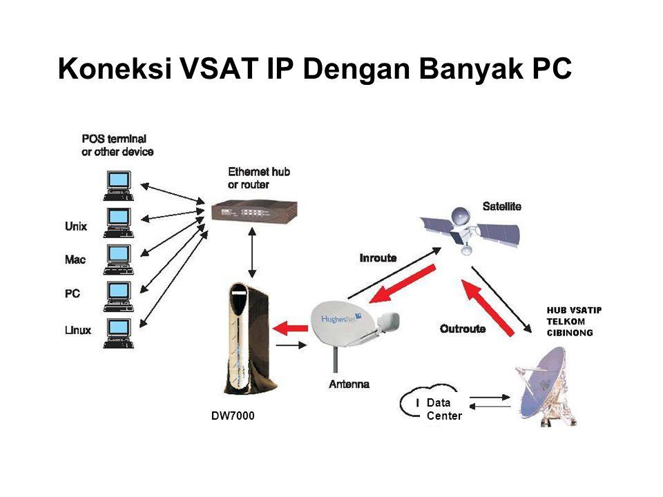 Koneksi VSAT IP Dengan Banyak PC Data Center DW7000