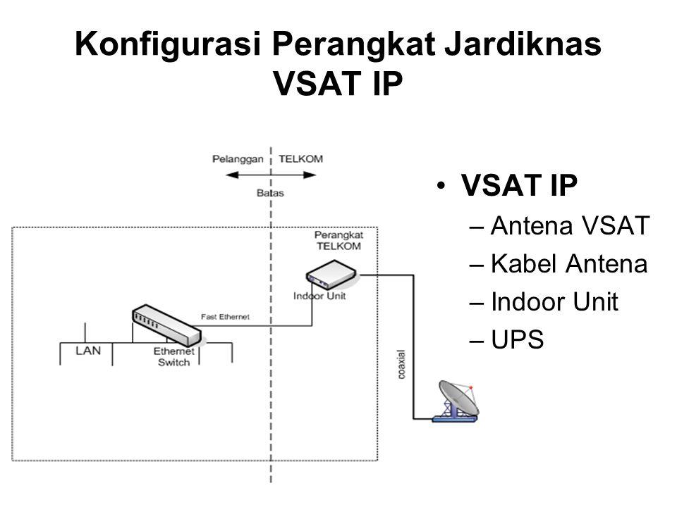 Konfigurasi Perangkat Jardiknas VSAT IP VSAT IP –Antena VSAT –Kabel Antena –Indoor Unit –UPS