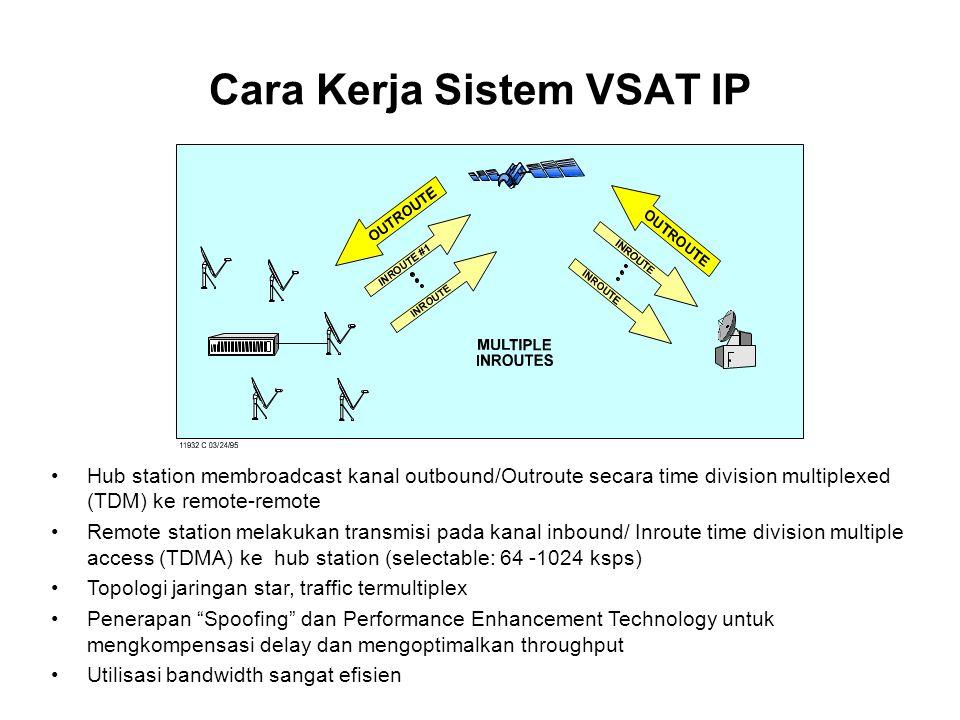 Cara Kerja Sistem VSAT IP Hub station membroadcast kanal outbound/Outroute secara time division multiplexed (TDM) ke remote-remote Remote station melakukan transmisi pada kanal inbound/ Inroute time division multiple access (TDMA) ke hub station (selectable: 64 -1024 ksps) Topologi jaringan star, traffic termultiplex Penerapan Spoofing dan Performance Enhancement Technology untuk mengkompensasi delay dan mengoptimalkan throughput Utilisasi bandwidth sangat efisien