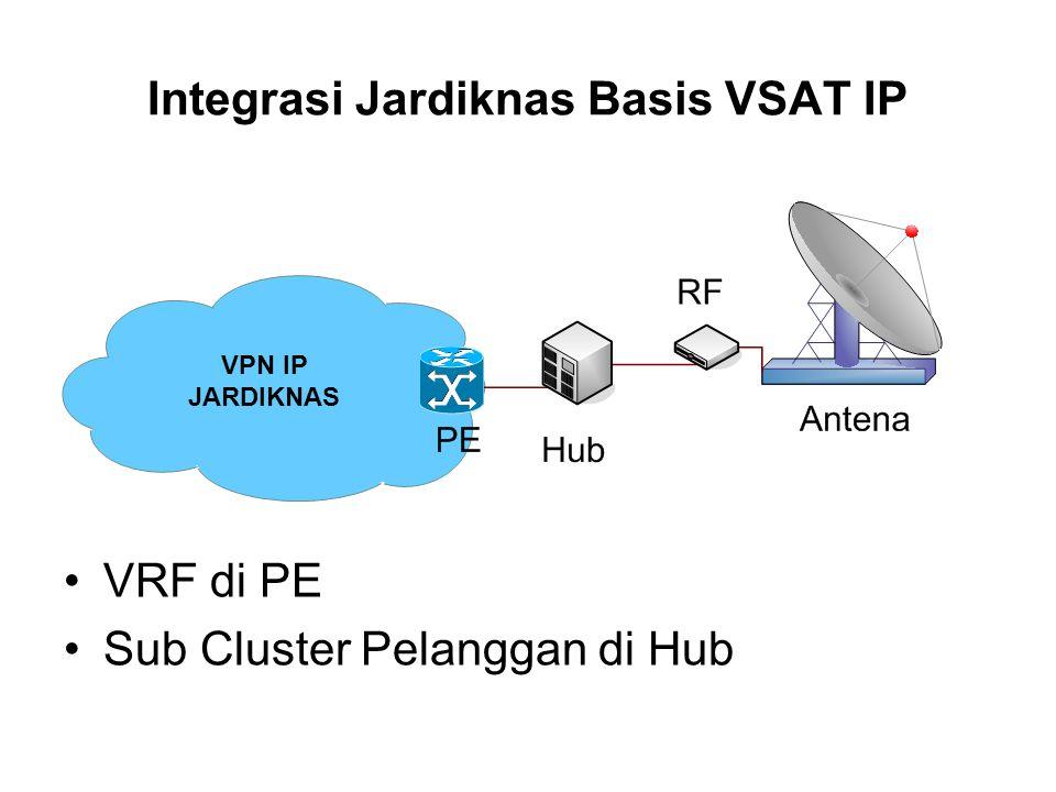 Integrasi Jardiknas Basis VSAT IP VRF di PE Sub Cluster Pelanggan di Hub VPN IP JARDIKNAS