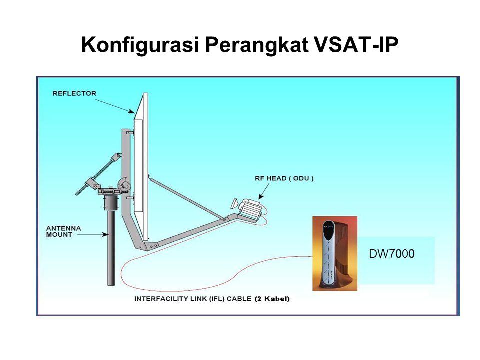 Konfigurasi Perangkat VSAT-IP DW7000