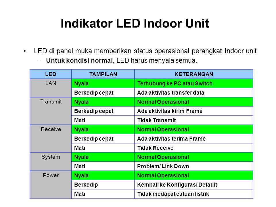 Indikator LED Indoor Unit LED di panel muka memberikan status operasional perangkat Indoor unit –Untuk kondisi normal, LED harus menyala semua.