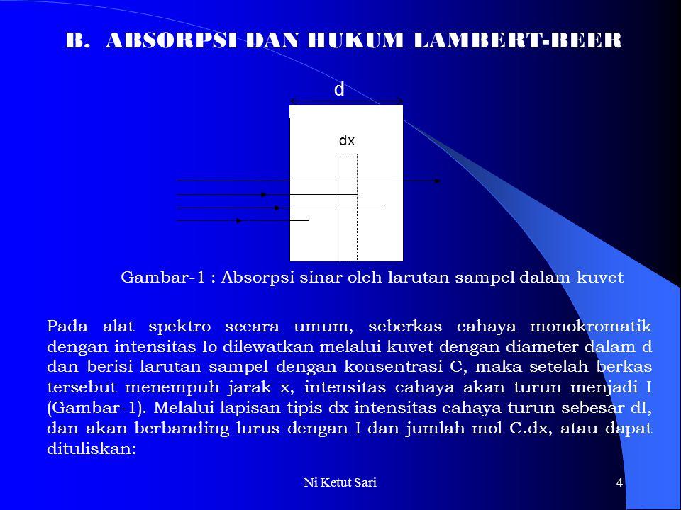 Ni Ketut Sari4 B. ABSORPSI DAN HUKUM LAMBERT-BEER dx d Gambar-1 : Absorpsi sinar oleh larutan sampel dalam kuvet Pada alat spektro secara umum, seberk