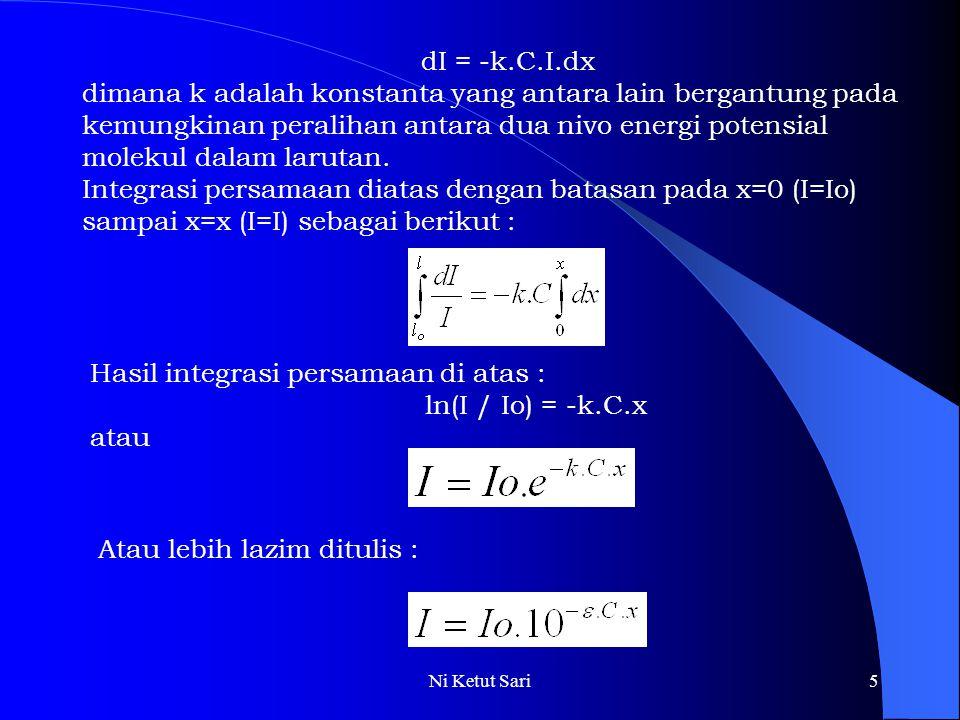 Ni Ketut Sari6 Di mana  disebut koefisien eksitasi dengan satuan lt/mol/cm Transmisi total setebal kuvet (d) adalah : T = It/Io = Id/Io = 10 – z C d Persamaan terakhir ini disebut hukum Lambert-Beer.