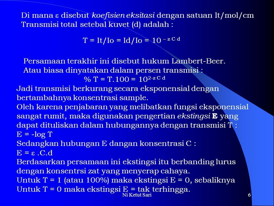 Ni Ketut Sari6 Di mana  disebut koefisien eksitasi dengan satuan lt/mol/cm Transmisi total setebal kuvet (d) adalah : T = It/Io = Id/Io = 10 – z C d
