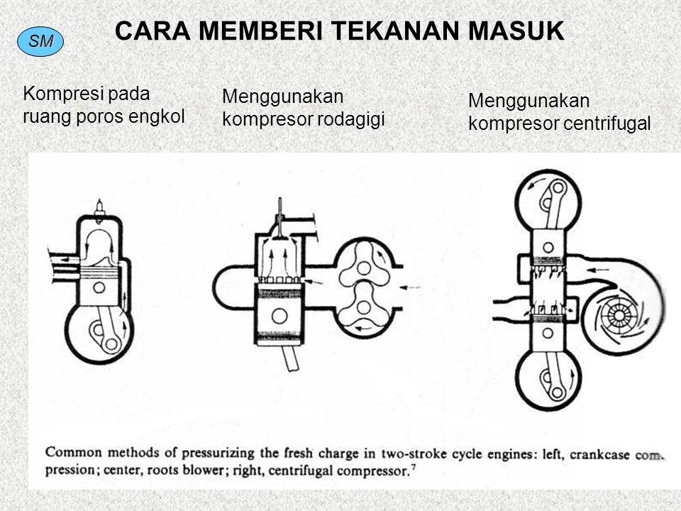 SM CARA MEMBERI TEKANAN MASUK Kompresi pada ruang poros engkol Menggunakan kompresor rodagigi Menggunakan kompresor centrifugal