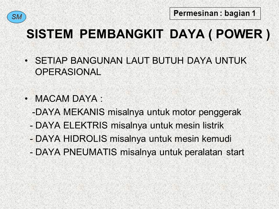 SM SISTEM PEMBANGKIT DAYA ( POWER ) SETIAP BANGUNAN LAUT BUTUH DAYA UNTUK OPERASIONAL MACAM DAYA : -DAYA MEKANIS misalnya untuk motor penggerak - DAYA