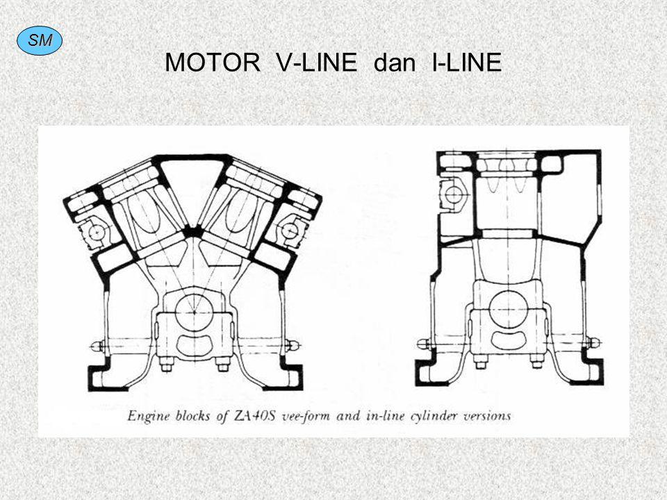 SM MOTOR V-LINE dan I-LINE