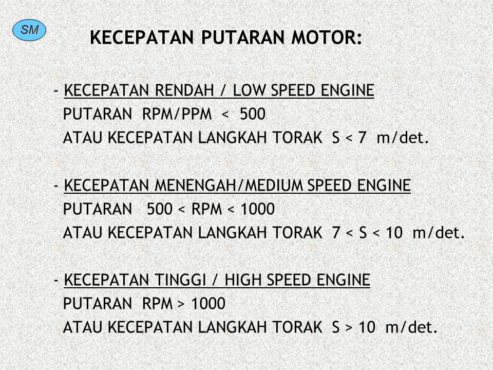 SM KECEPATAN PUTARAN MOTOR: - KECEPATAN RENDAH / LOW SPEED ENGINE PUTARAN RPM/PPM < 500 ATAU KECEPATAN LANGKAH TORAK S < 7 m/det. - KECEPATAN MENENGAH