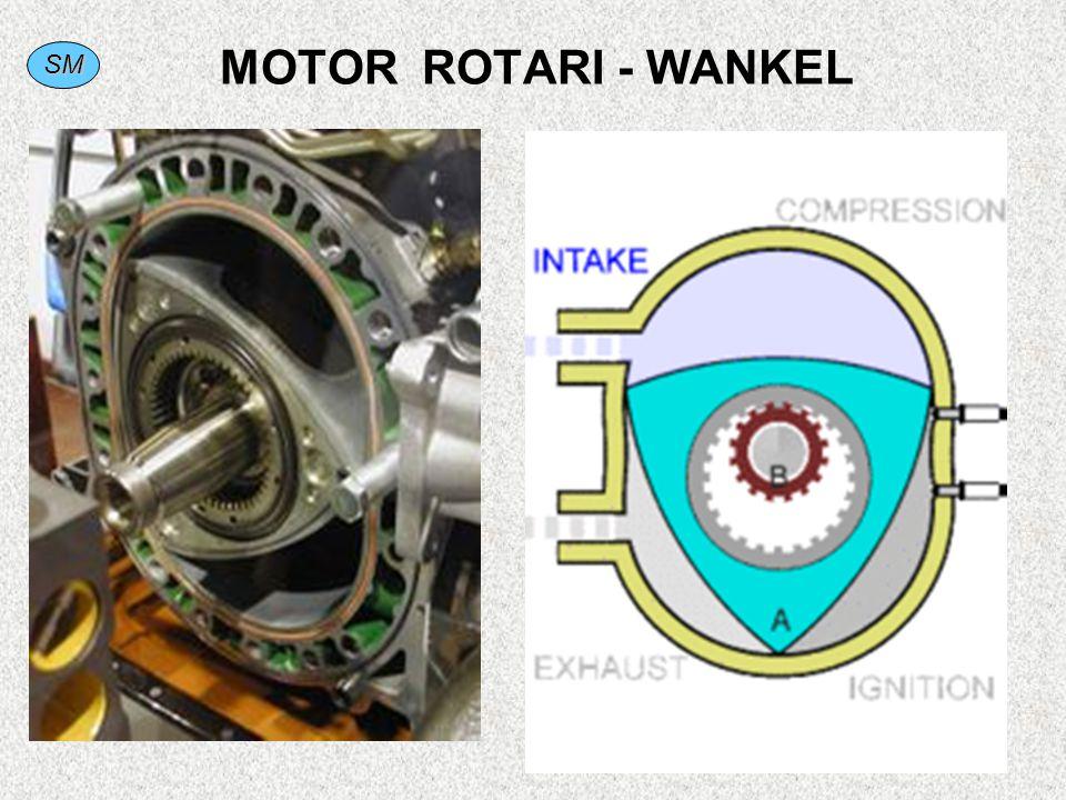 SM MOTOR ROTARI - WANKEL