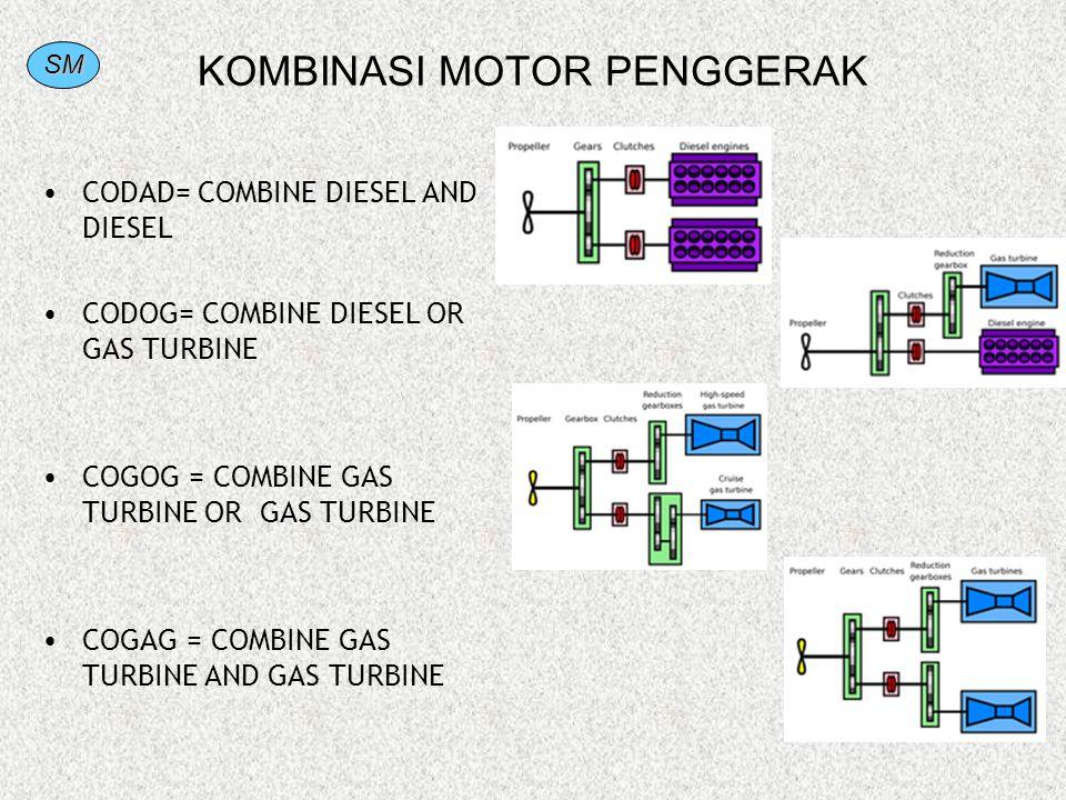 SM KOMBINASI MOTOR PENGGERAK CODAD= COMBINE DIESEL AND DIESEL CODOG= COMBINE DIESEL OR GAS TURBINE COGOG = COMBINE GAS TURBINE OR GAS TURBINE COGAG =
