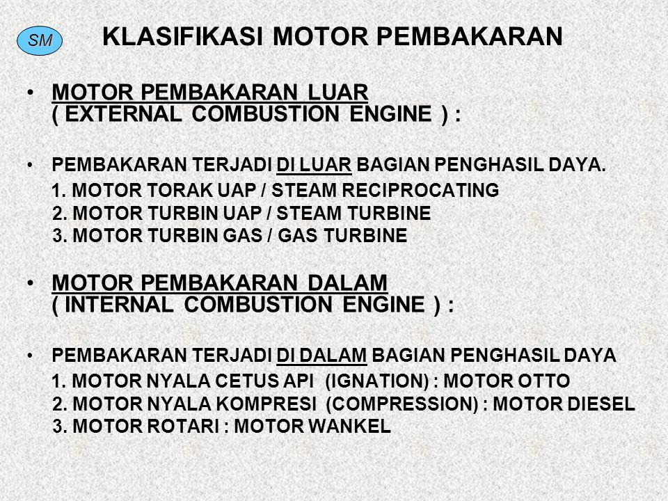 SM KLASIFIKASI MOTOR PEMBAKARAN MOTOR PEMBAKARAN LUAR ( EXTERNAL COMBUSTION ENGINE ) : PEMBAKARAN TERJADI DI LUAR BAGIAN PENGHASIL DAYA. 1. MOTOR TORA