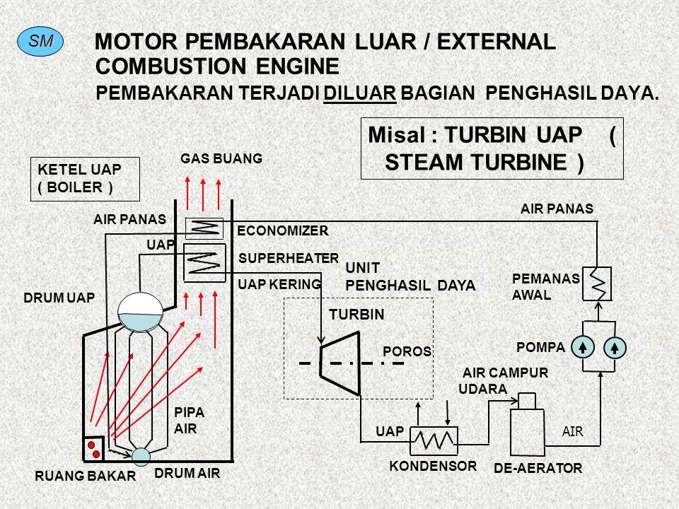 SM MOTOR PEMBAKARAN LUAR / EXTERNAL COMBUSTION ENGINE PEMBAKARAN TERJADI DILUAR BAGIAN PENGHASIL DAYA. TURBIN KONDENSOR DE-AERATOR POMPA PEMANAS AWAL