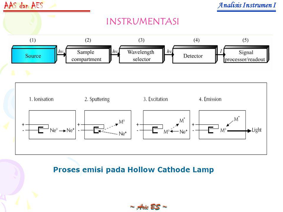 Analisis Instrumen I ~ Arie BS ~ AAS dan AES INSTRUMENTASI Proses emisi pada Hollow Cathode Lamp