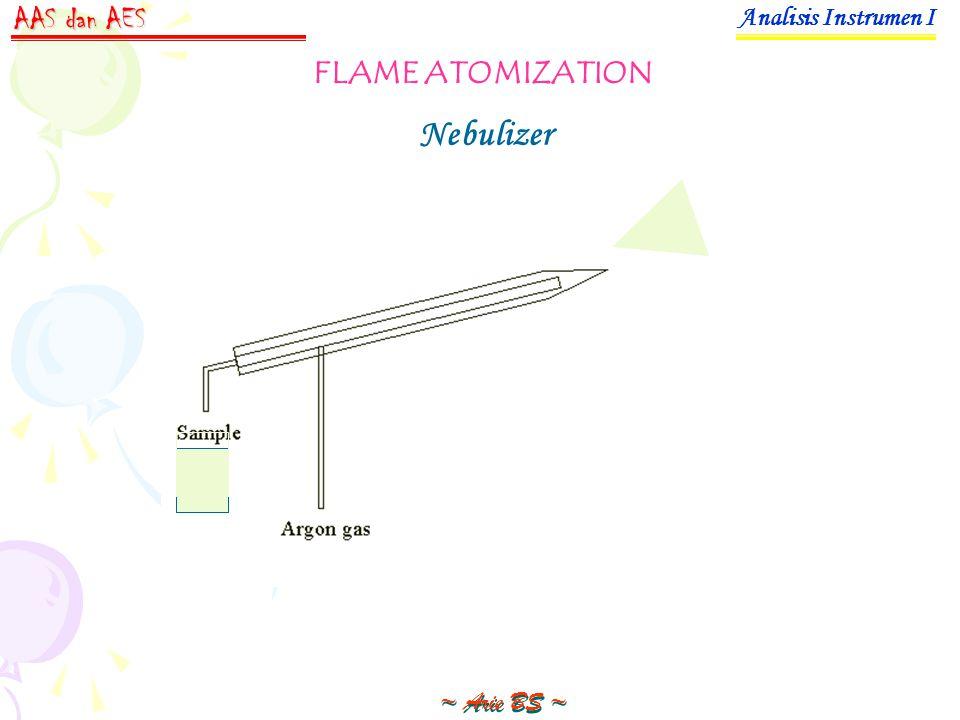 SAMPLE AEROSOL Nebulizer FLAME ATOMIZATION Analisis Instrumen I ~ Arie BS ~ AAS dan AES