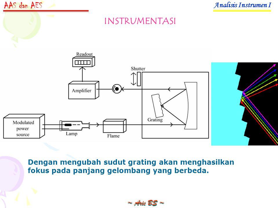 Analisis Instrumen I ~ Arie BS ~ AAS dan AES INSTRUMENTASI Dengan mengubah sudut grating akan menghasilkan fokus pada panjang gelombang yang berbeda.