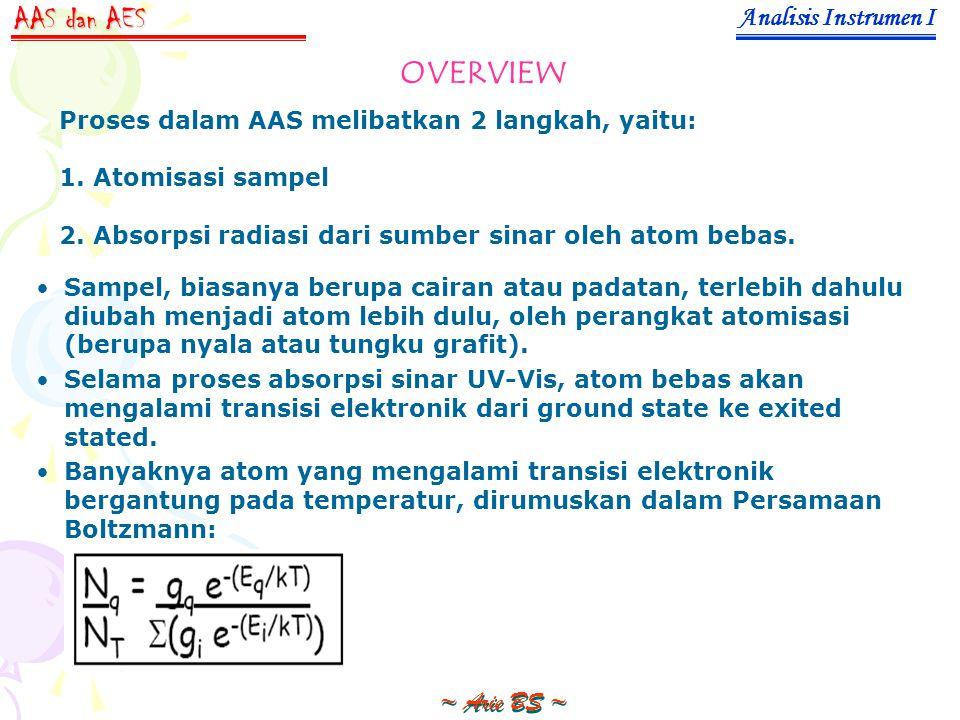 Analisis Instrumen I ~ Arie BS ~ AAS dan AES OVERVIEW Proses dalam AAS melibatkan 2 langkah, yaitu: 1.