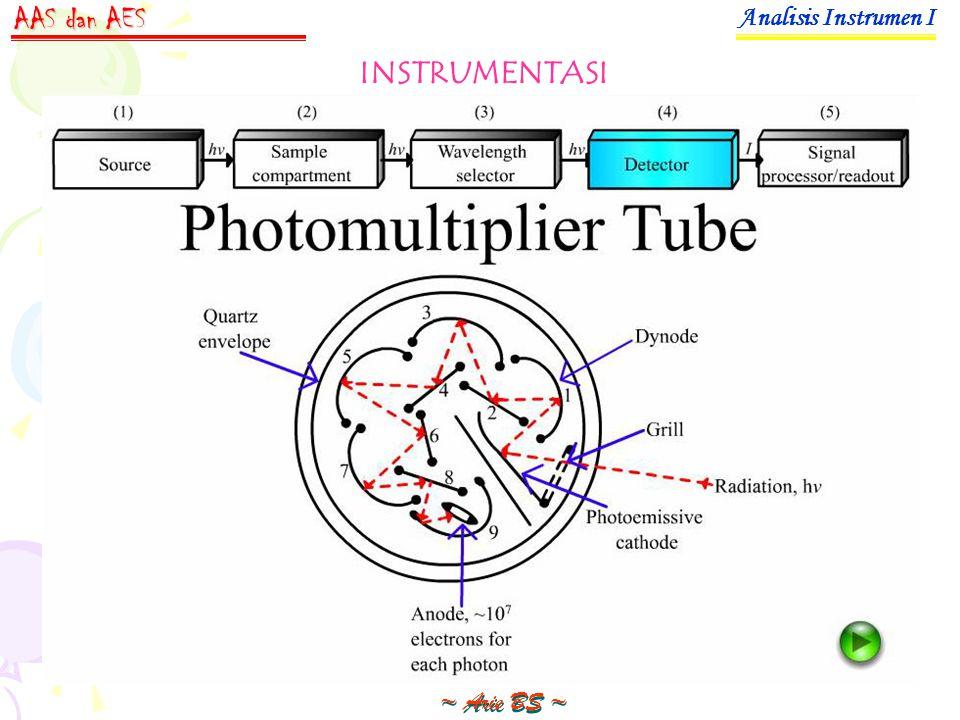 Analisis Instrumen I ~ Arie BS ~ AAS dan AES INSTRUMENTASI