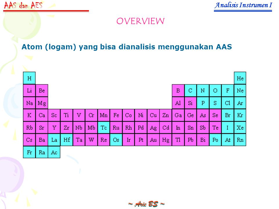 Atomization Flame Electrothermal –Graphite furnace Hydride –As, Sb, Sn, Se, Bi, and Pb Cold-vapor –Hg (ambient temperature vapor pressure) Analisis Instrumen I ~ Arie BS ~ AAS dan AES