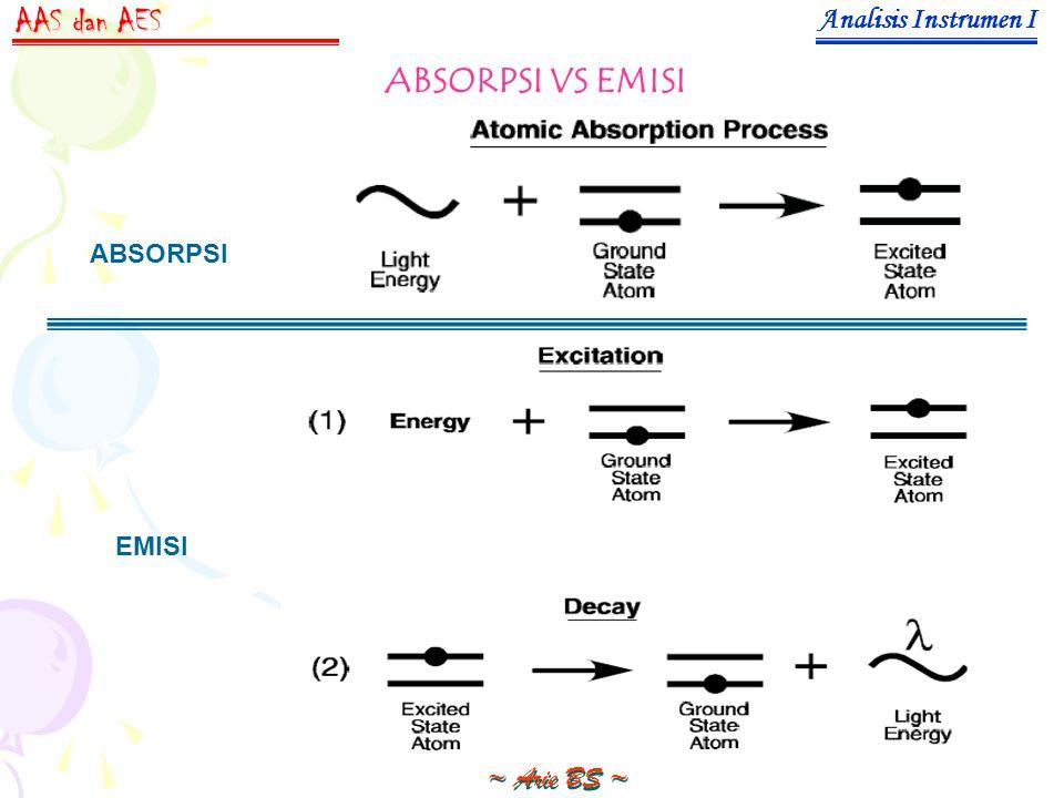 2.Kesetimbangan dissosiasi melibatkan pembentukan dan dissosiasi senyawa oksida logam dasi sampel.
