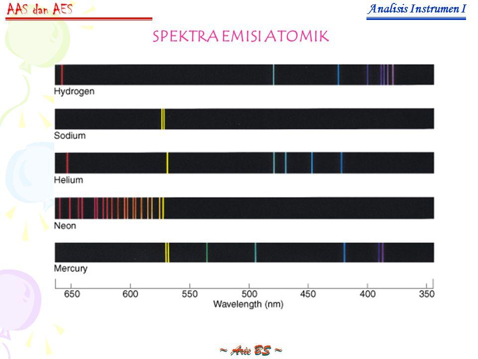 Analisis Instrumen I ~ Arie BS ~ AAS dan AES INSTRUMENTASI Pemilihan panjang gelombang bergantung pada: -Unsur yang dianalisis -Sensitivitas -Limit deteksi
