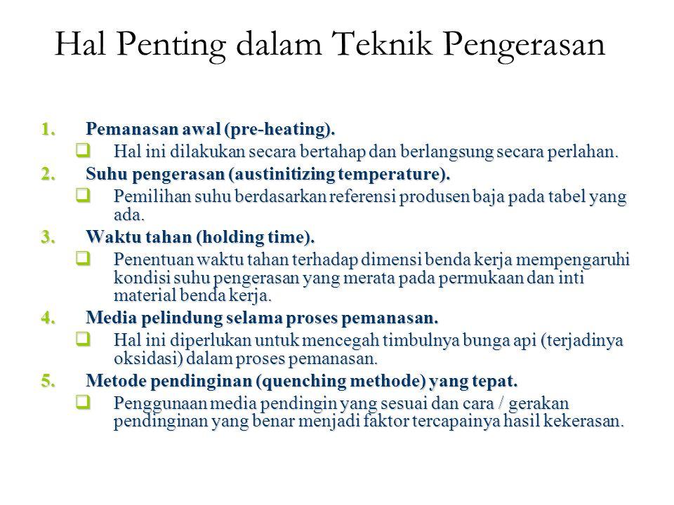Hal Penting dalam Teknik Pengerasan 1.Pemanasan awal (pre-heating).