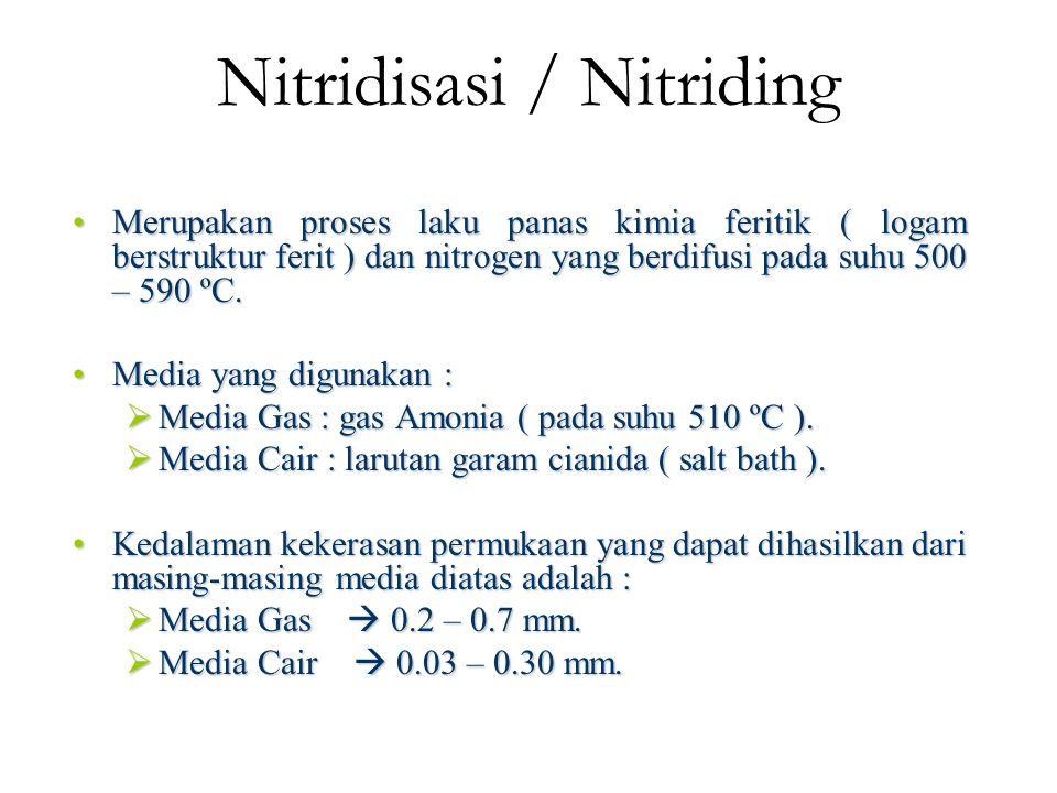 Nitridisasi / Nitriding Merupakan proses laku panas kimia feritik ( logam berstruktur ferit ) dan nitrogen yang berdifusi pada suhu 500 – 590 ºC.Merupakan proses laku panas kimia feritik ( logam berstruktur ferit ) dan nitrogen yang berdifusi pada suhu 500 – 590 ºC.