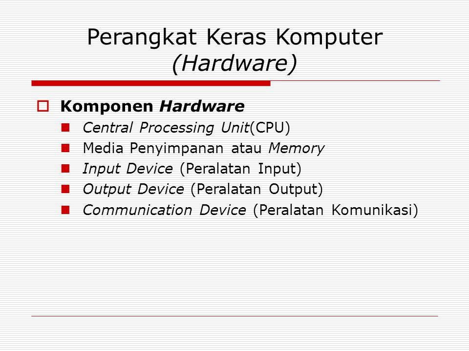 Perangkat Keras Komputer (Hardware)  Komponen Hardware Central Processing Unit(CPU) Media Penyimpanan atau Memory Input Device (Peralatan Input) Output Device (Peralatan Output) Communication Device (Peralatan Komunikasi)