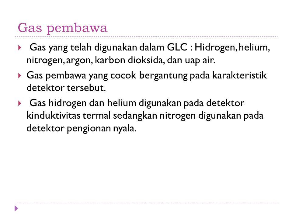 Gas pembawa  Gas yang telah digunakan dalam GLC : Hidrogen, helium, nitrogen, argon, karbon dioksida, dan uap air.  Gas pembawa yang cocok bergantun