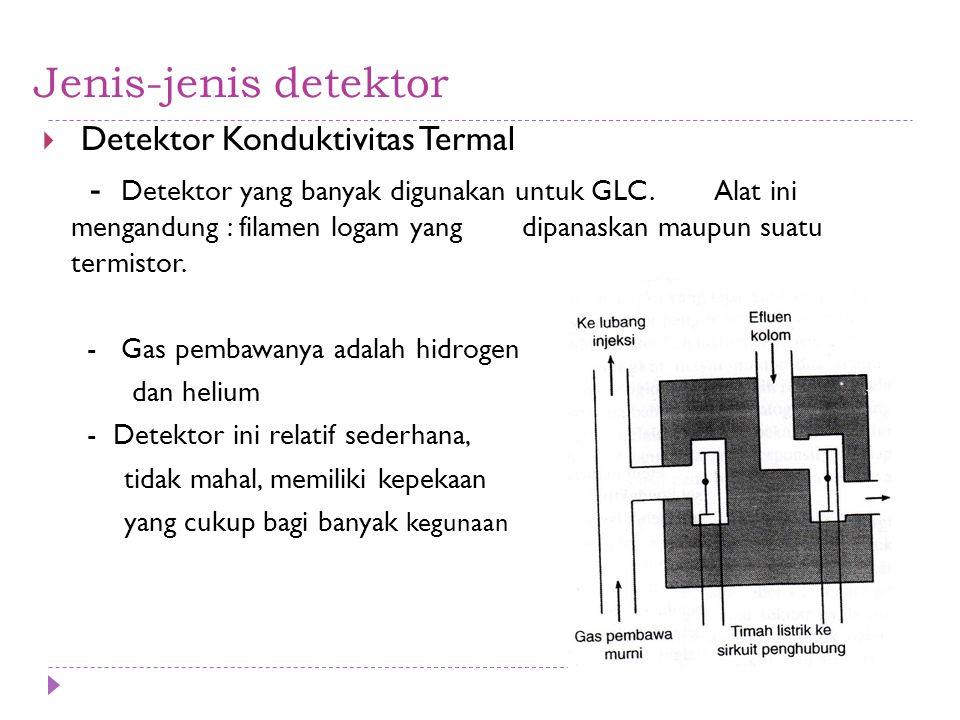 Jenis-jenis detektor  Detektor Konduktivitas Termal - Detektor yang banyak digunakan untuk GLC. Alat ini mengandung : filamen logam yang dipanaskan m