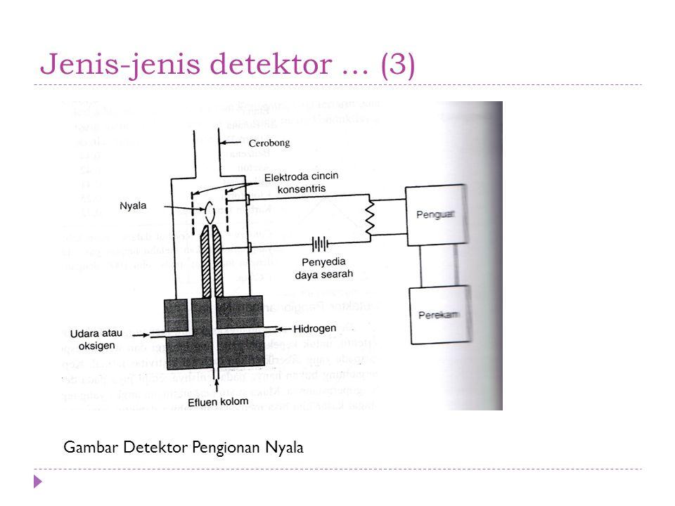 Jenis-jenis detektor … (3) Gambar Detektor Pengionan Nyala