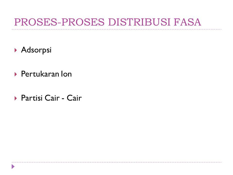 PROSES-PROSES DISTRIBUSI FASA  Adsorpsi  Pertukaran Ion  Partisi Cair - Cair