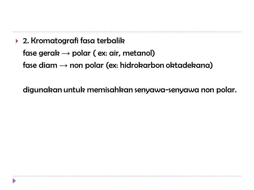  2. Kromatografi fasa terbalik fase gerak → polar ( ex: air, metanol) fase diam → non polar (ex: hidrokarbon oktadekana) digunakan untuk memisahkan s