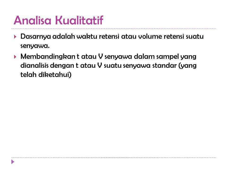Analisa Kualitatif  Dasarnya adalah waktu retensi atau volume retensi suatu senyawa.  Membandingkan t atau V senyawa dalam sampel yang dianalisis de