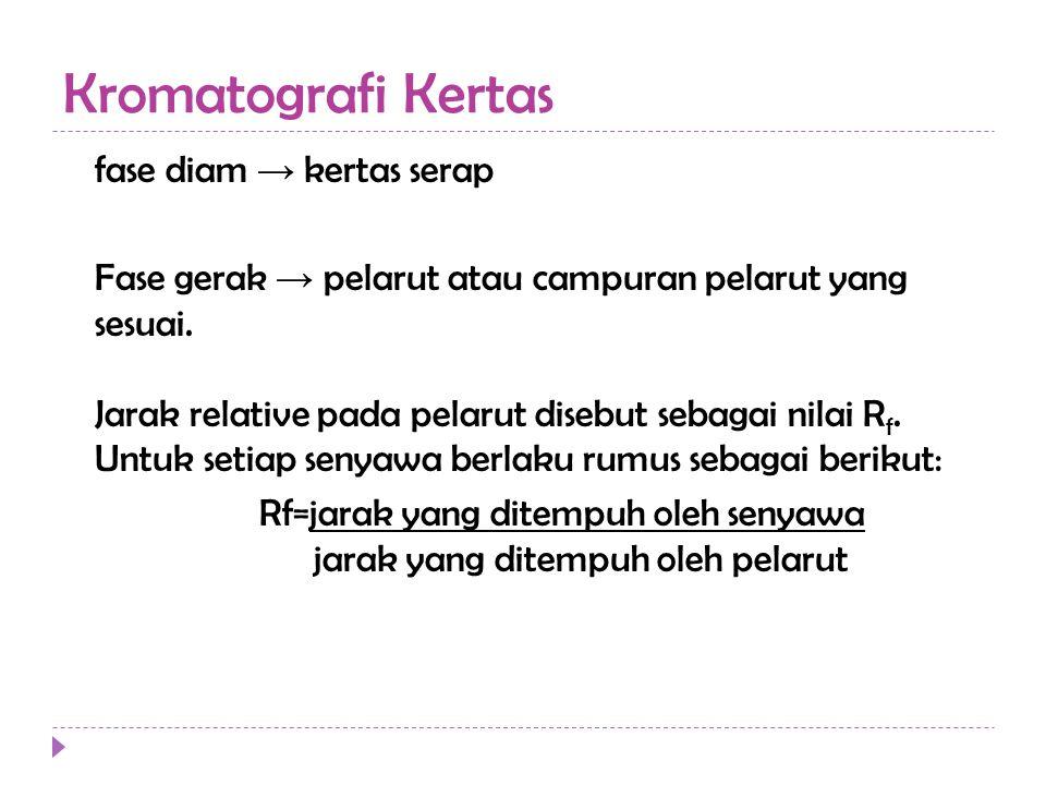 Kromatografi Kertas fase diam → kertas serap Fase gerak → pelarut atau campuran pelarut yang sesuai.